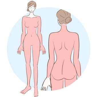 大宮マリアクリニックの全身脱毛対象部位