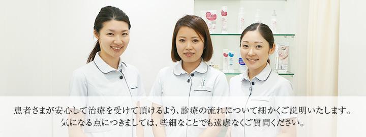 患者さまが安心して治療を受けて頂けるよう、診療の流れについて細かくご説明いたします。