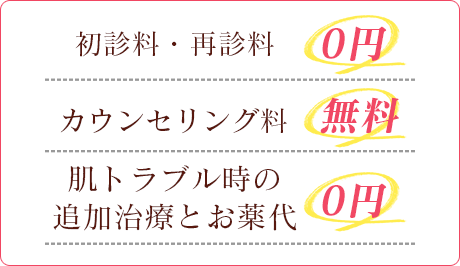 初診料・再診料0円、カウンセリング無料、お薬代0円